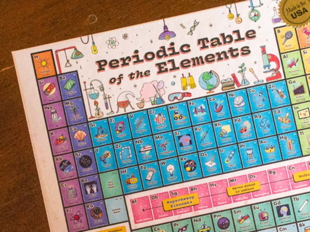 Periodic table nino mascorella periodic tablepuzzle design urtaz Gallery